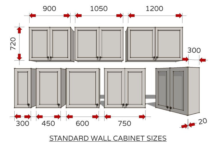 Standard wall cabinet sizes